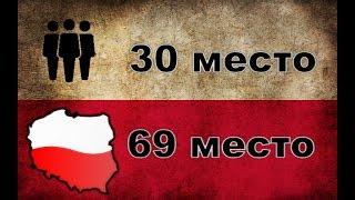 Польша.Poland. Что нужно знать про Польшу?