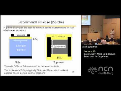 Near-equilibrium Transport Lecture 10: Case Study - Graphene