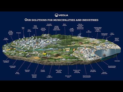Our solutions for municipalities and industries | Veolia