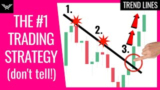 Best Trend Lines Trading Strategy (Advanced)