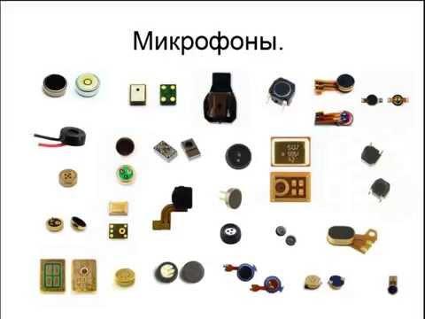 как улучшить микрофон на телефоне России женщин