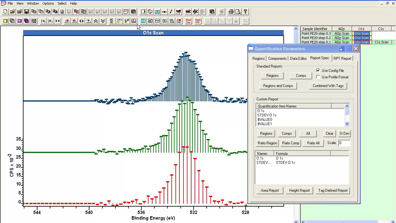 Peak Area, Counts per Second, Energy Step-Size and Quantification of XPS  Spectra in CasaXPS