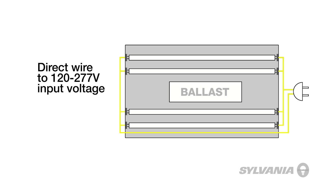 [DIAGRAM_5NL]  SYLVANIA LEDlescent Ballast Free Linear Lamps - Introduction - YouTube | Sylvania Ballast Wiring Diagram |  | YouTube