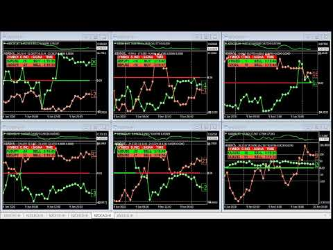 Forex chf eur live
