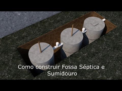 Como Construir Fossa Séptica e Sumidouro