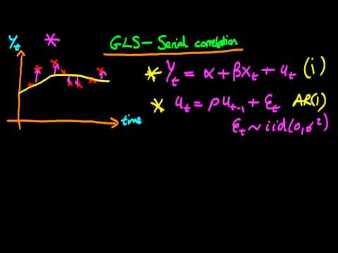 GLS estimation to correct for serial correlation