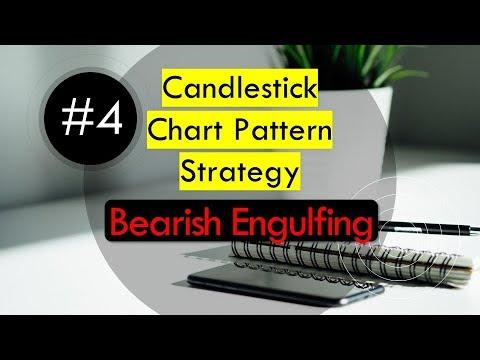 candlestick-chart-pattern-strategy-i-bearish-engulfing-pattern
