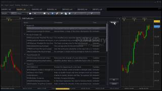 Forex Trading School - Forex Scalping Tips - Trend-Lines