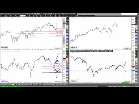 Rüdiger Born: Dax, Dow, Gold, Euro - direkt am Chart besprochen