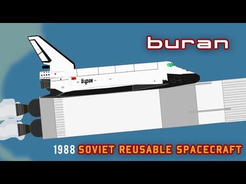 The Buran - Soviet Space Shuttle Copy