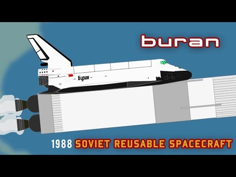 The Buran - Soviet Space Shuttle Copy