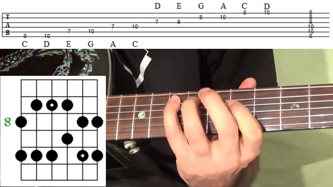 photograph relating to Guitar Pentatonic Scale Chart Printable titled Pentatonic Scales Guitar Lesson + TABs - Rookie Pentatonic Scales