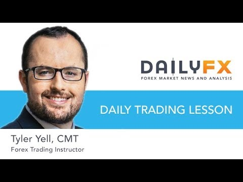 FX Closing Bell, August 23 DXY Drops on Trump Threat, Crude Oil Price Rises On US Stock Decline