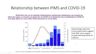 "What is ""paediatric inflammatory multisystem syndrome""? the relationship between pims and covid-19 pandemic? who at risk? how can we effective..."