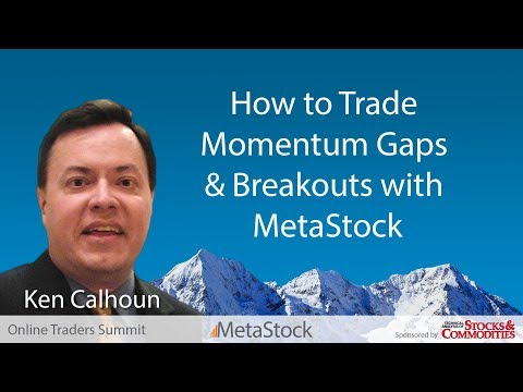 How to Trade Momentum Gaps & Breakouts with MetaStock