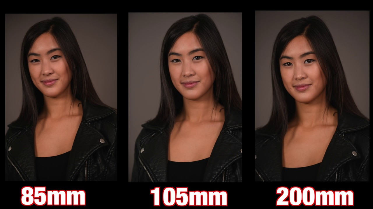 Best Portrait Lens - Focal Length, Perspective & Distortion