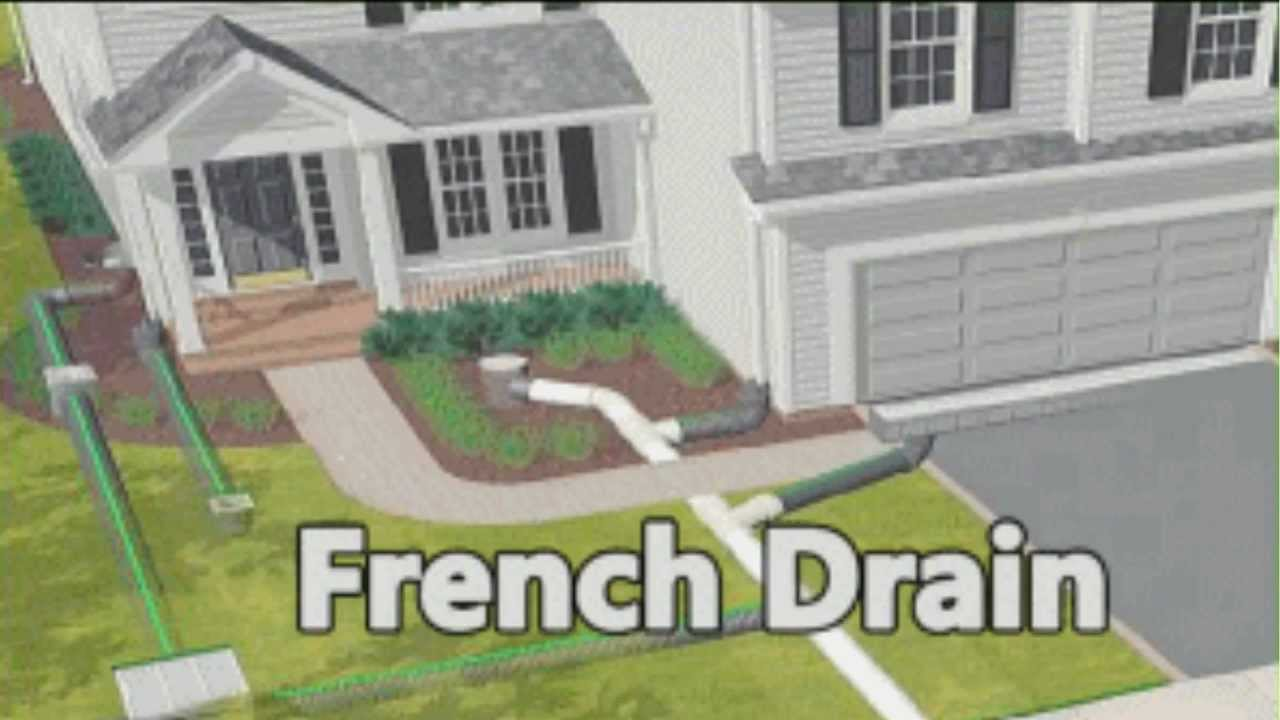 Install a french drain youtube for How much more does it cost to build a house