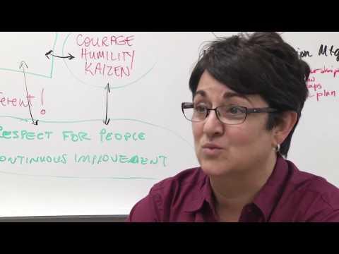Continuous Improvement - Gemba Walk Explained