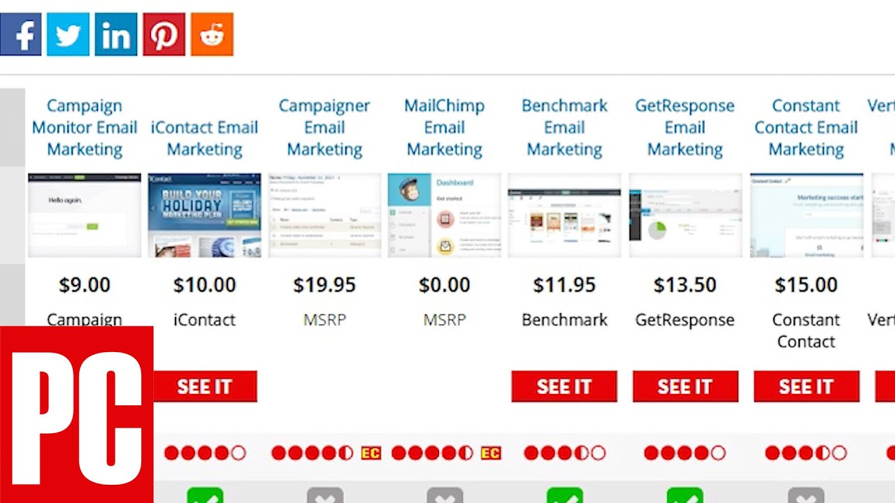 The Best Email Marketing Software of 2016