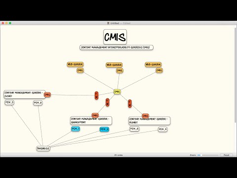 Apache Chemistry: Quick Start CMS and CMIS