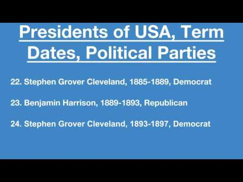 Presidents of the USA, Term Dates, Party Affiliations