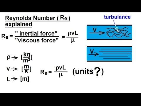 Physics - Fluid Dynamics (3 of 25) Viscosity & Fluid Flow: Reynolds Number (Re)