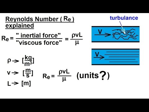 Physics - Fluid Dynamics (3 of 25) Viscosity & Fluid Flow ...