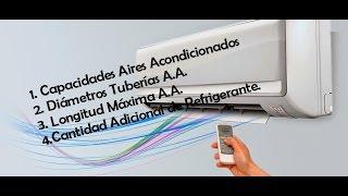 Diámetros Tuberías, Capacidades Aires Acondicionados y Distancias Unidad Manejadora y Condensadora