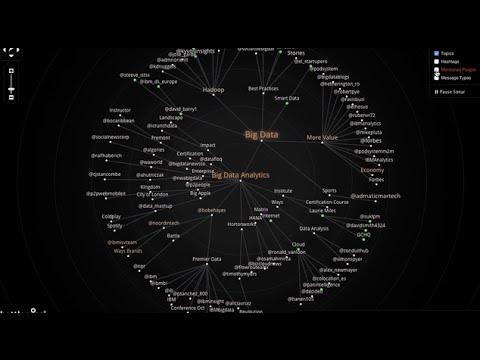 KPMG Bottlenose | Trend Intelligence