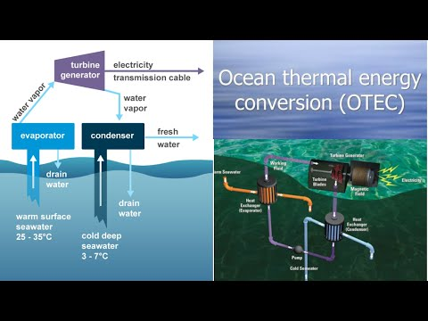 How Ocean Thermal Energy Conversion (OTEC) Creates Electricity & Fresh Water ?
