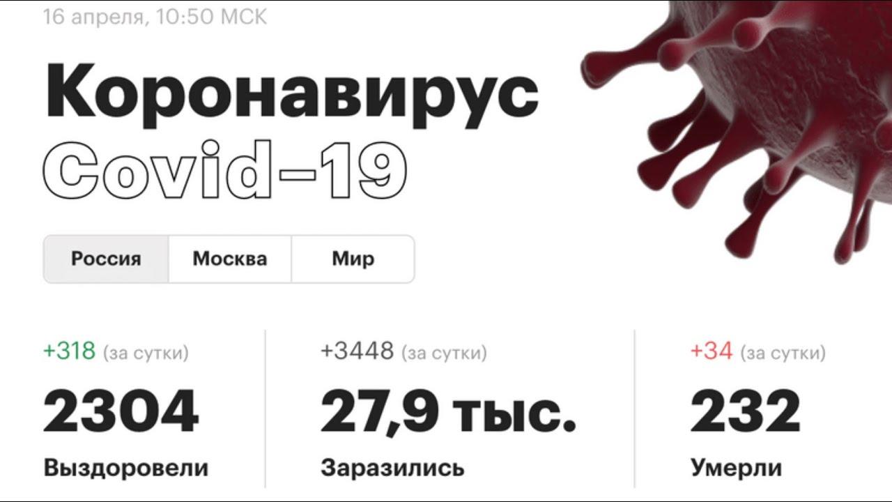Коронавирус. Последние новости 16 апреля (16.04.2020). Коронавирус в России сегодня. COVID-19 Смотри