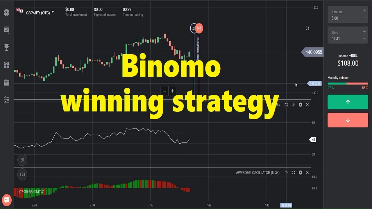 opțiuni turbo binomo strategie consilier pentru opțiuni binare bnary opton