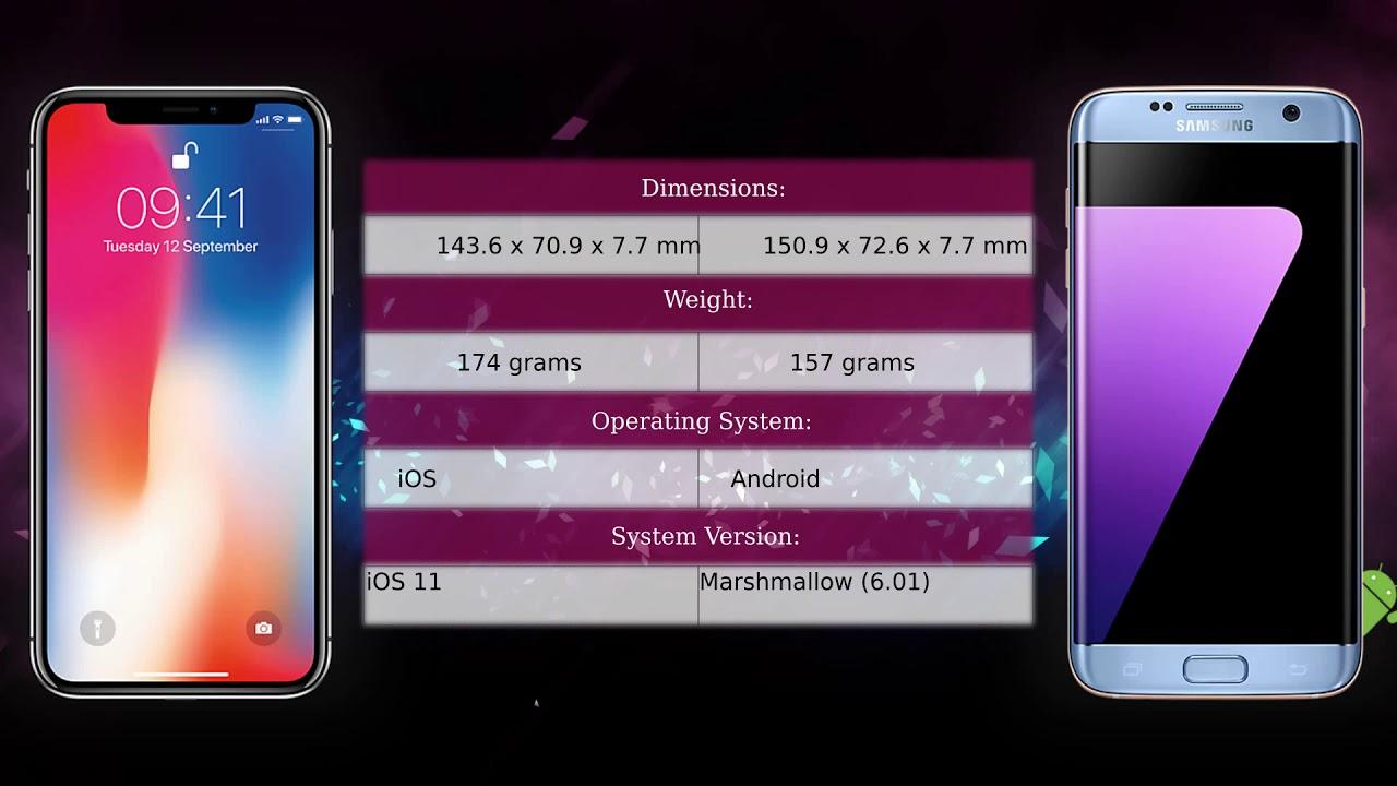 simkaart samsung s7 iphone 10