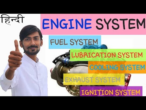 [HINDI] ENGINE SYSTEMS | COOLING SYSTEM | LUBRICATION SYSTEM | EXHAUST SYS | FUEL SYS | IGNITION SYS