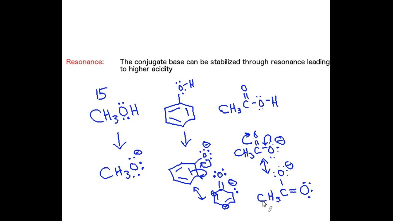 ACIDITY OF ORGANIC COMPOUNDS EPUB DOWNLOAD