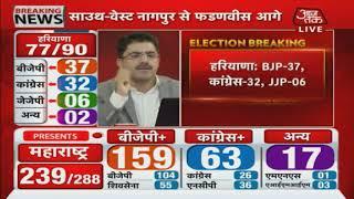 Maharashtra Results: Maharashtra में BJP की तरफ से Shiv Sena को बड़ा Message, अबकी बार Take Over