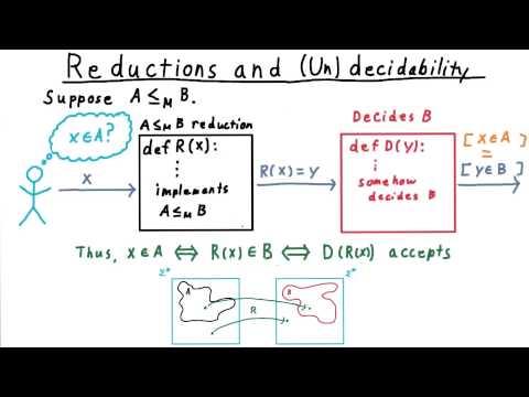 Reductions and (Un)decidability - Georgia Tech - Computability, Complexity, Theory: Computability