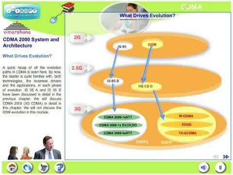 W 2.1  3G-CDMA --  Introduction to CDMA 2000 system