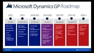 Microsoft Dynamics GP 2015 Overview - Webcast Replay
