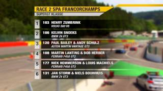 SC   Spa Francorchamps 8 9 June 2014 Nederlands RTL7