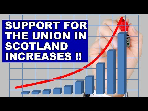 Support for the UK surges in Scotland – Nicola Sturgeon and the SNP must be panicking! (4k)