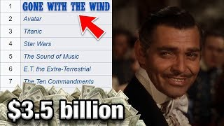 How Gone With the Wind (1939) became the Highest Grossing Movie OF ALL TIME!!
