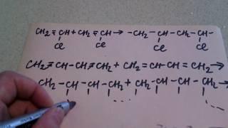 что такое реакции полимеризации