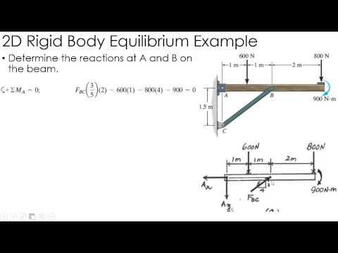 Statics Example: 2D Rigid Body Equilibrium