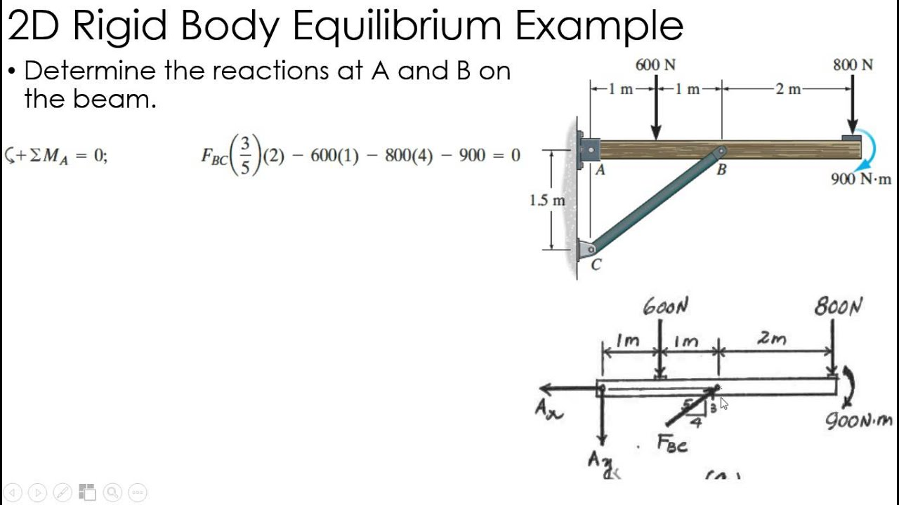 Statics Example 2d Rigid Body Equilibrium Youtube