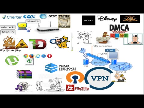 Torrents, Seedbox, VPN, FTP, Private Anonymity, DMCA, Snoopers