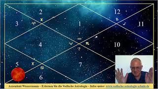 Juni Horoskop Wassermann