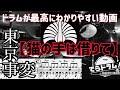 【東京事変】猫の手は借りて【ドラム楽譜PDF】難易度SSS!!!叩いてみた!