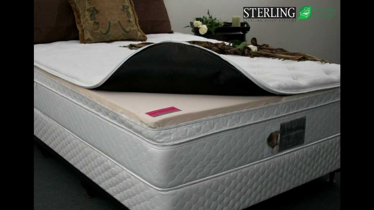 Zippered Sidewall Border /& Bottom Assembly for Softside Waterbeds /& Silver Lining Series