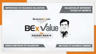 Episode 3- How To Create Value In Your Business